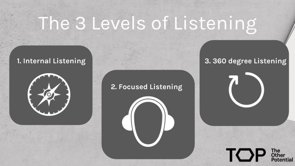 3-levels-of-listening