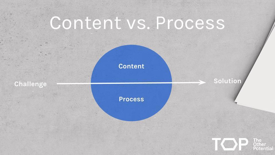 content-process-model